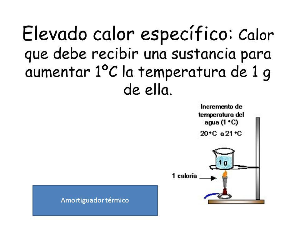Elevado calor específico: Calor que debe recibir una sustancia para aumentar 1ºC la temperatura de 1 g de ella.