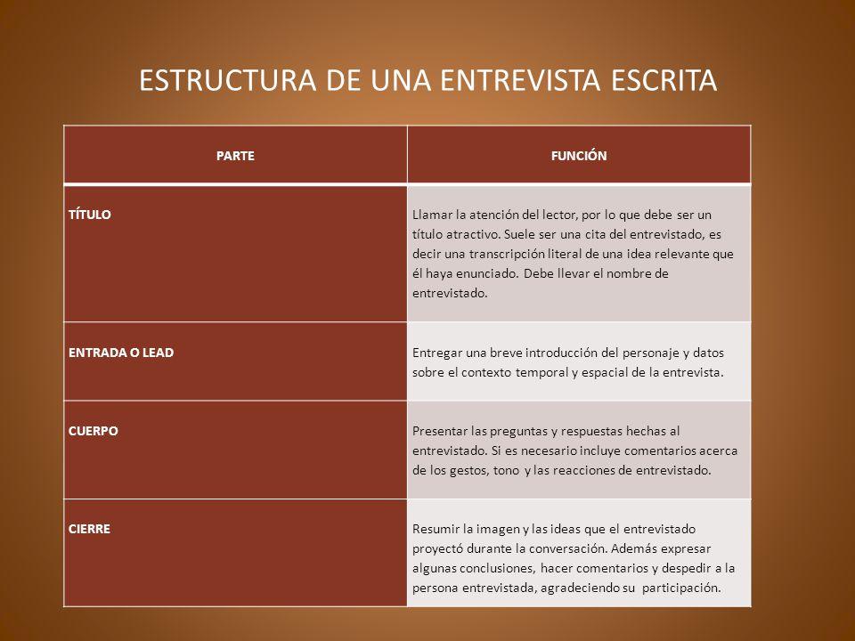 ESTRUCTURA DE UNA ENTREVISTA ESCRITA