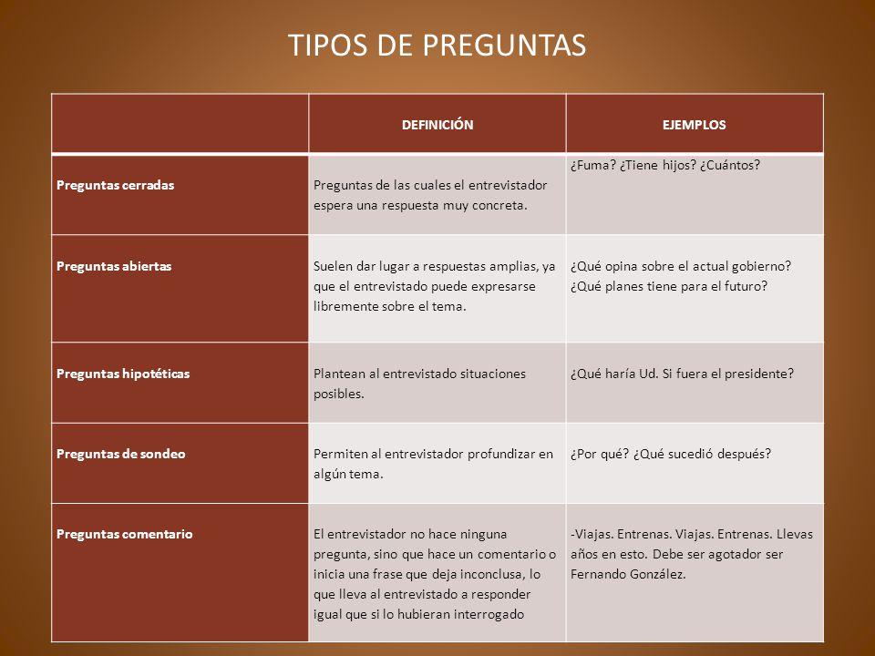 TIPOS DE PREGUNTAS DEFINICIÓN EJEMPLOS Preguntas cerradas