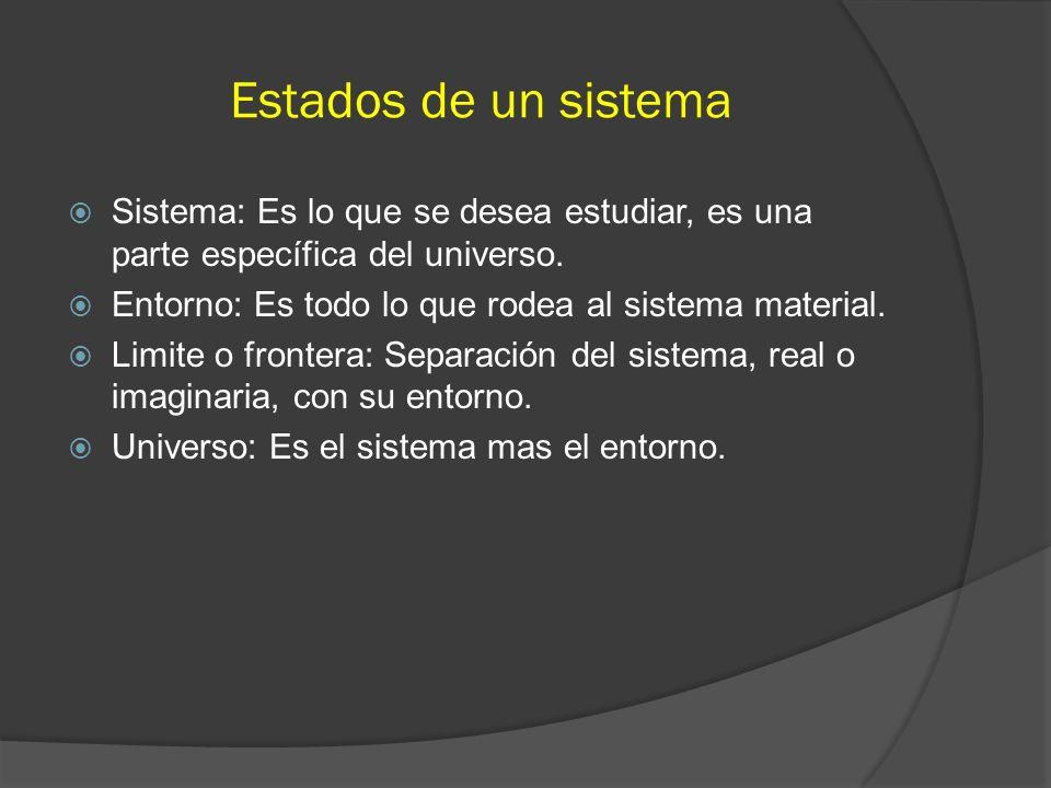 Estados de un sistema Sistema: Es lo que se desea estudiar, es una parte específica del universo. Entorno: Es todo lo que rodea al sistema material.