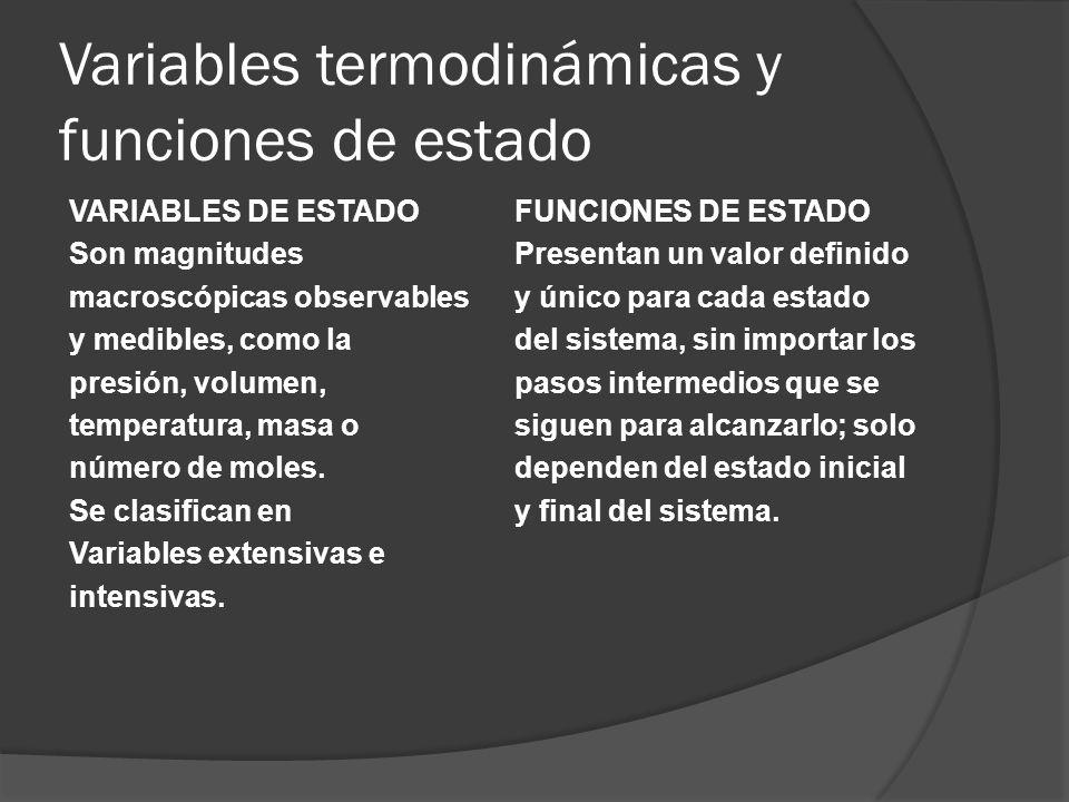 Variables termodinámicas y funciones de estado