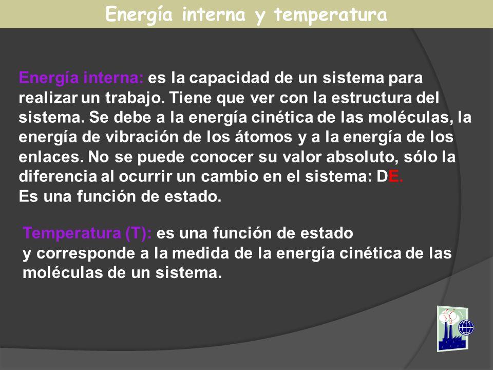 Energía interna y temperatura
