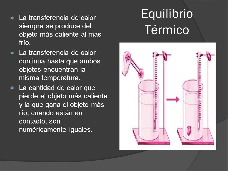 Equilibrio Térmico La transferencia de calor siempre se produce del objeto más caliente al mas frío.