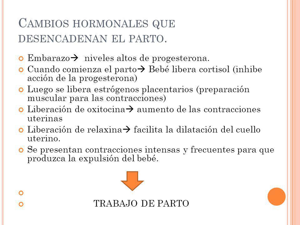 Cambios hormonales que desencadenan el parto.