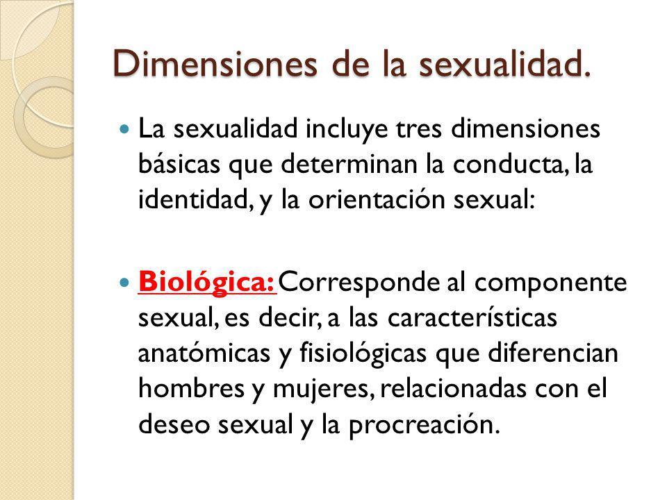 Dimensiones de la sexualidad.