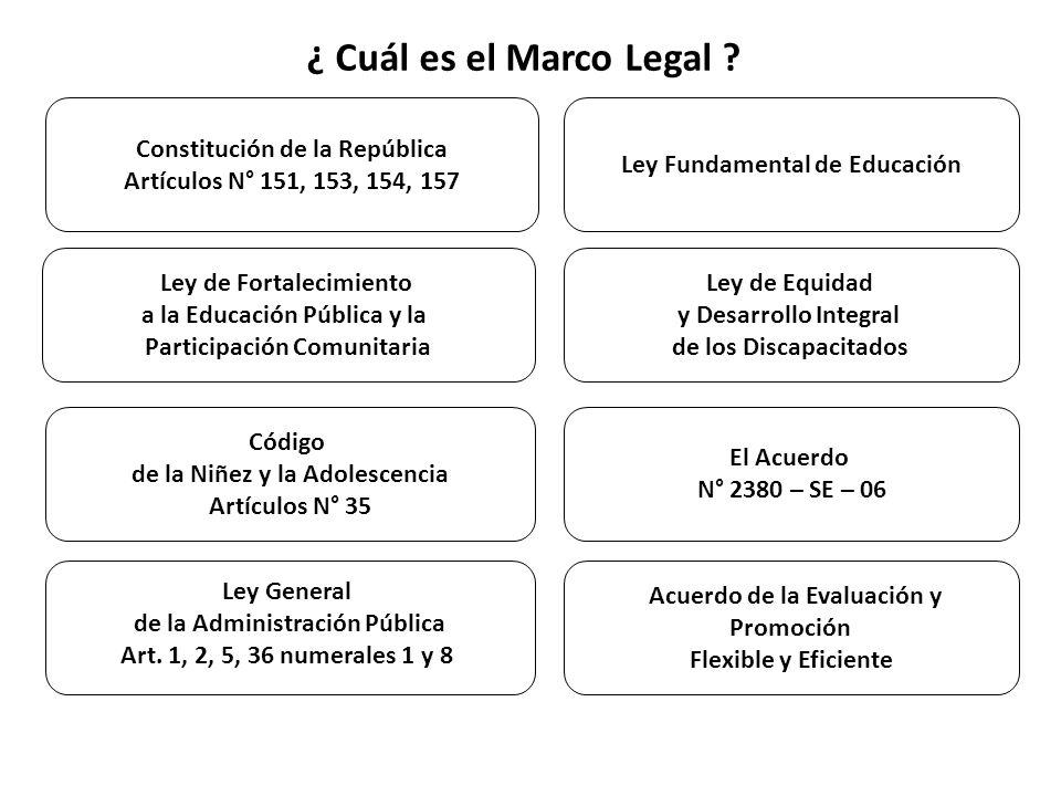 ¿ Cuál es el Marco Legal Constitución de la República