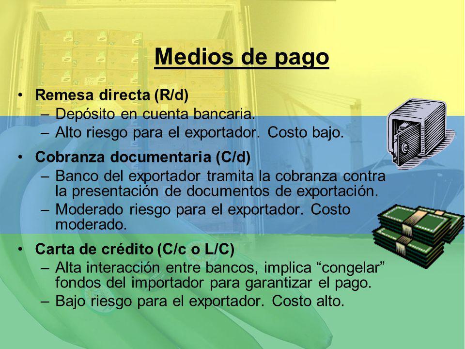 Medios de pago Remesa directa (R/d) Depósito en cuenta bancaria.