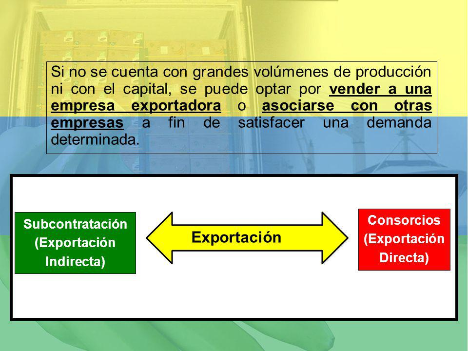 (Exportación Directa) Subcontratación (Exportación Indirecta)