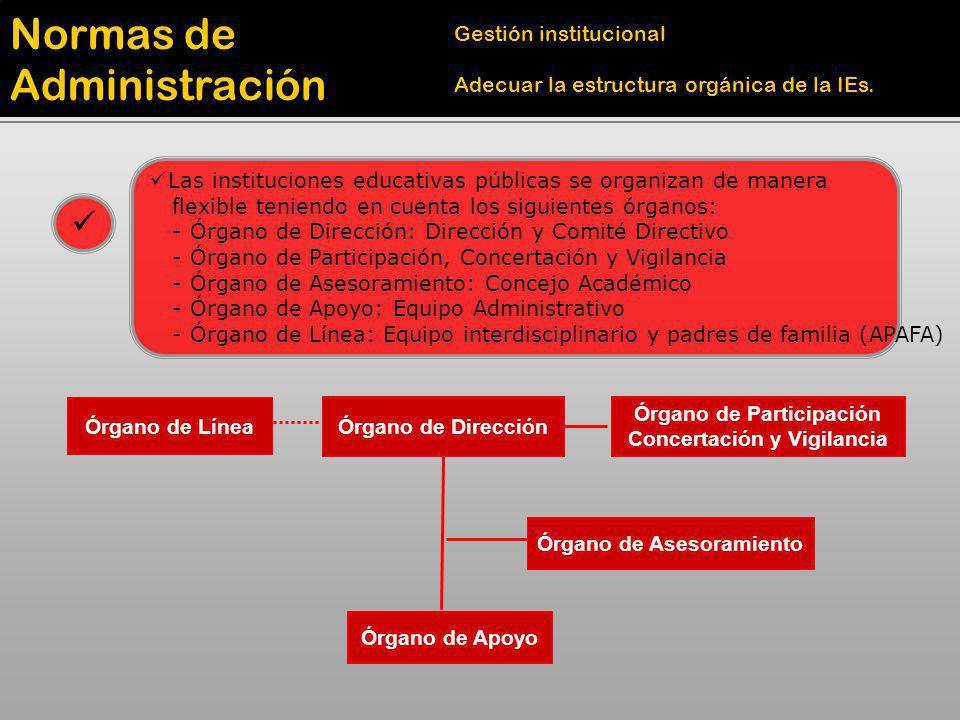 Normas de Administración Gestión institucional