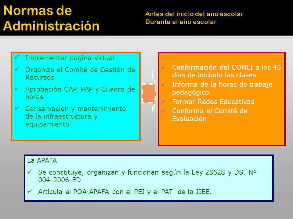 Normas de Administración Antes del inicio del año escolar
