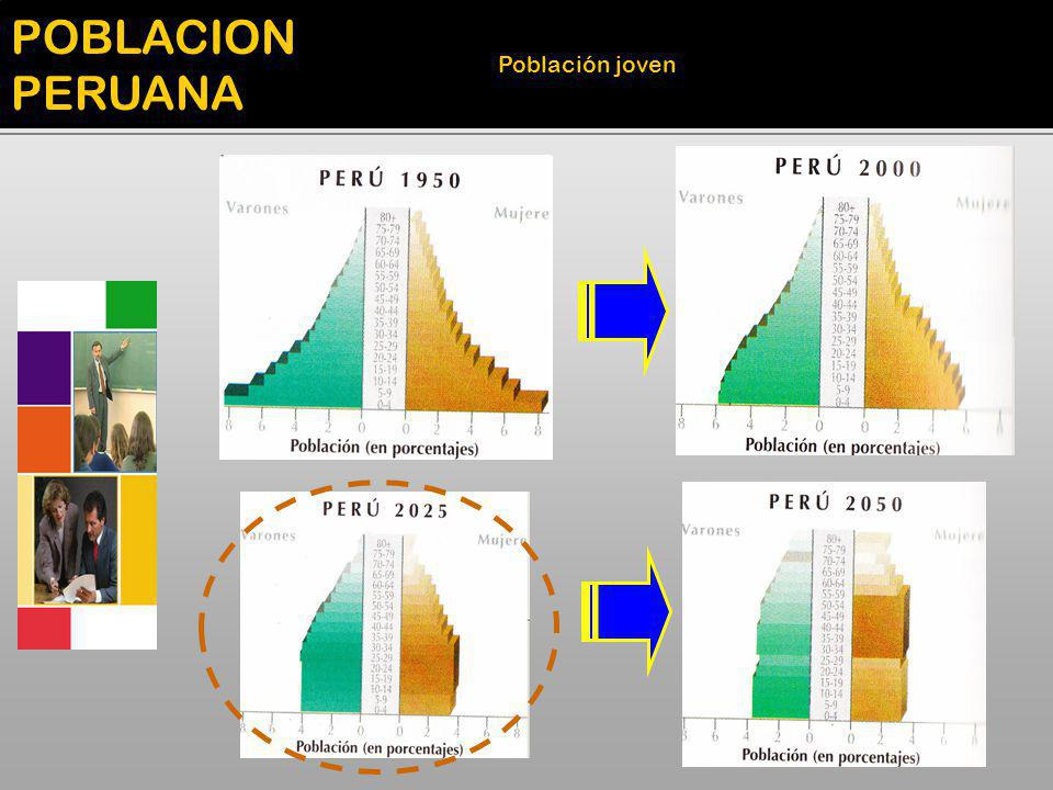 POBLACION PERUANA Población joven