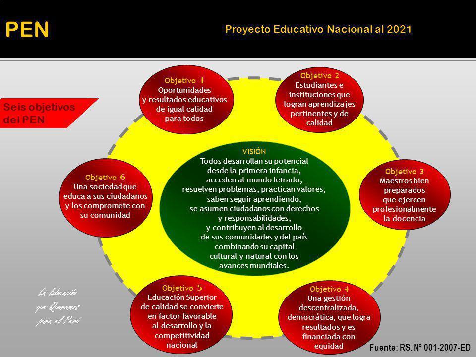PEN La Educación que Queremos para el Perú