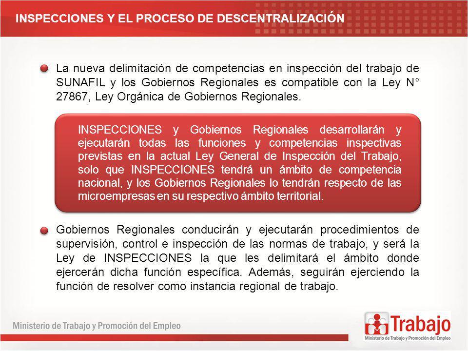 INSPECCIONES Y EL PROCESO DE DESCENTRALIZACIÓN