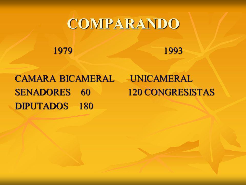 COMPARANDO 1979 CAMARA BICAMERAL SENADORES 60 DIPUTADOS 180 1993