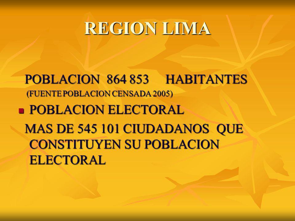 REGION LIMA POBLACION 864 853 HABITANTES POBLACION ELECTORAL