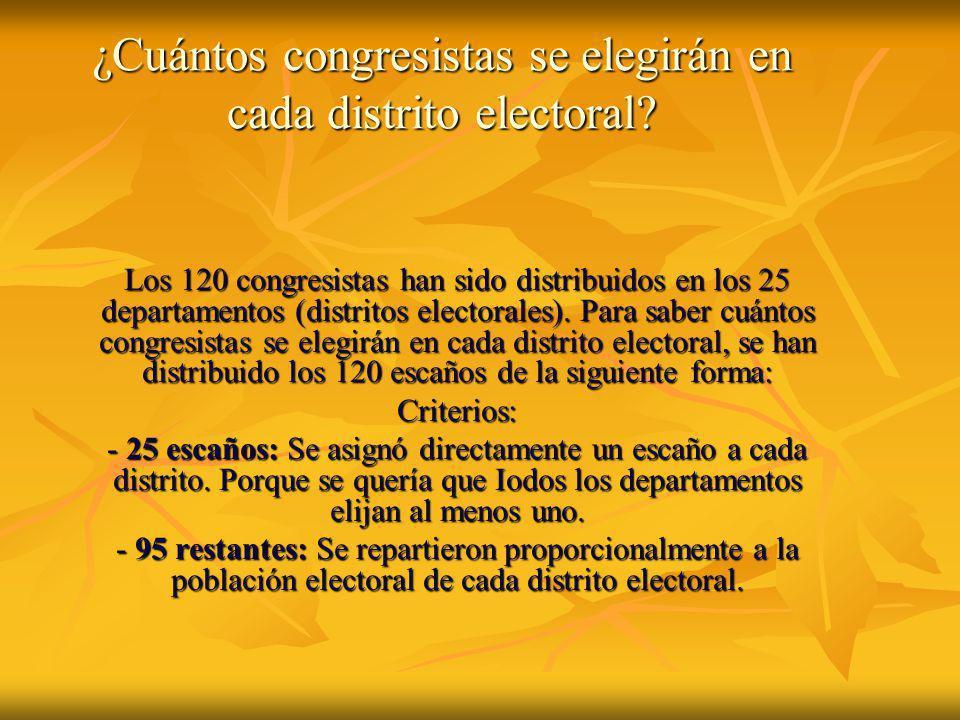 ¿Cuántos congresistas se elegirán en cada distrito electoral