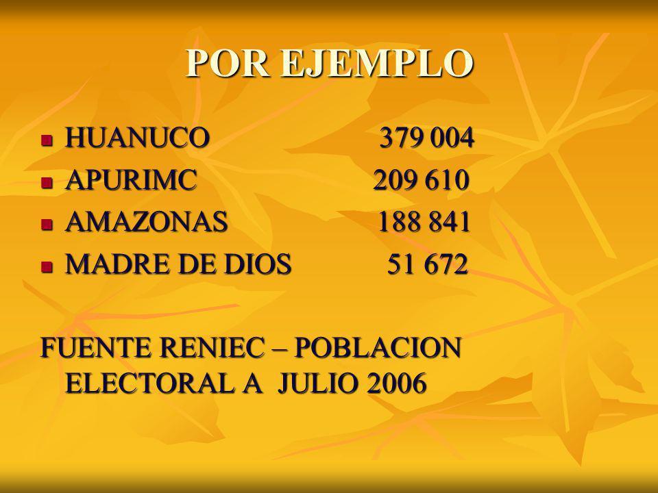 POR EJEMPLO HUANUCO 379 004 APURIMC 209 610 AMAZONAS 188 841