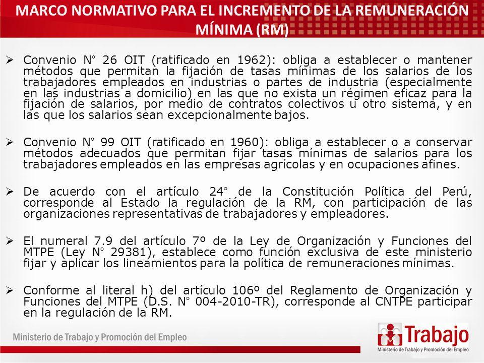 MARCO NORMATIVO PARA EL INCREMENTO DE LA REMUNERACIÓN MÍNIMA (RM)