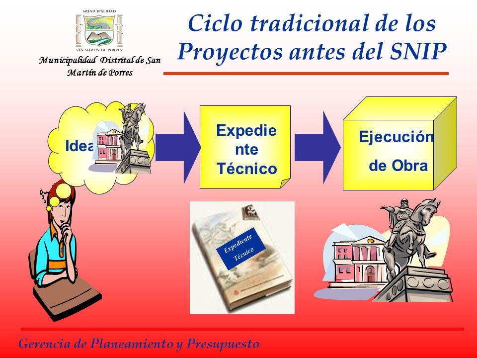 Ciclo tradicional de los Proyectos antes del SNIP