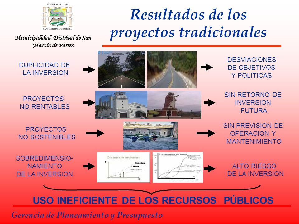 Resultados de los proyectos tradicionales