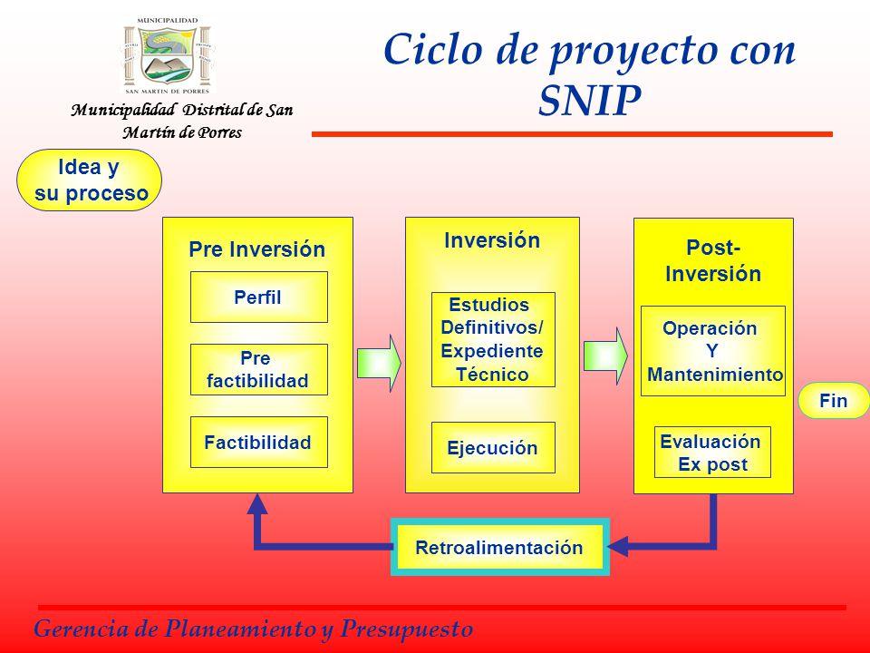 Ciclo de proyecto con SNIP