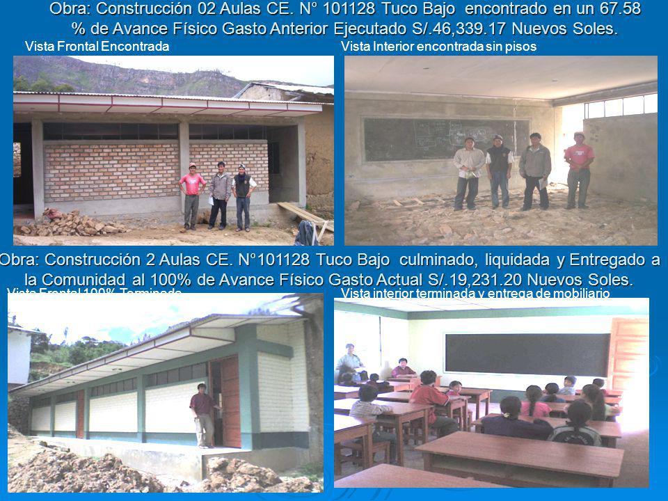 Obra: Construcción 02 Aulas CE. N° 101128 Tuco Bajo encontrado en un 67.58 % de Avance Físico Gasto Anterior Ejecutado S/.46,339.17 Nuevos Soles.