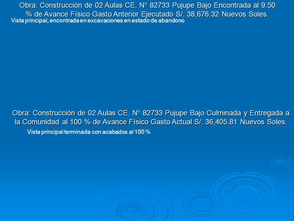 Obra: Construcción de 02 Aulas CE. N° 82733 Pujupe Bajo Encontrada al 9.50 % de Avance Físico Gasto Anterior Ejecutado S/. 38,676.32 Nuevos Soles.