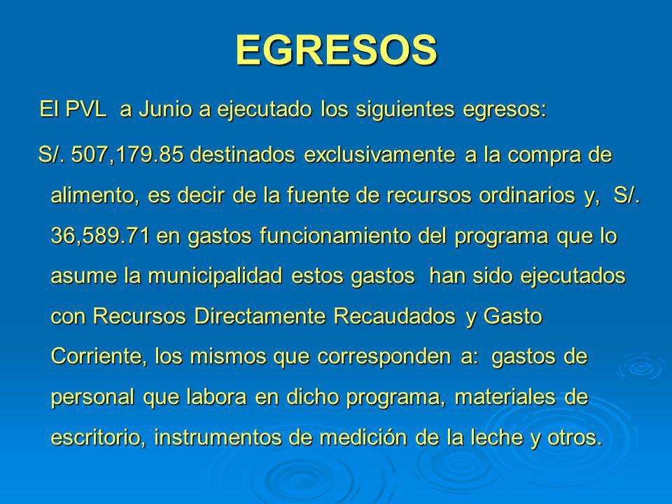EGRESOS El PVL a Junio a ejecutado los siguientes egresos: