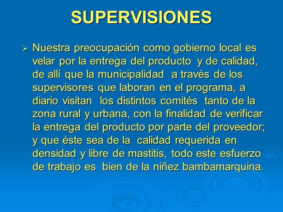 SUPERVISIONES