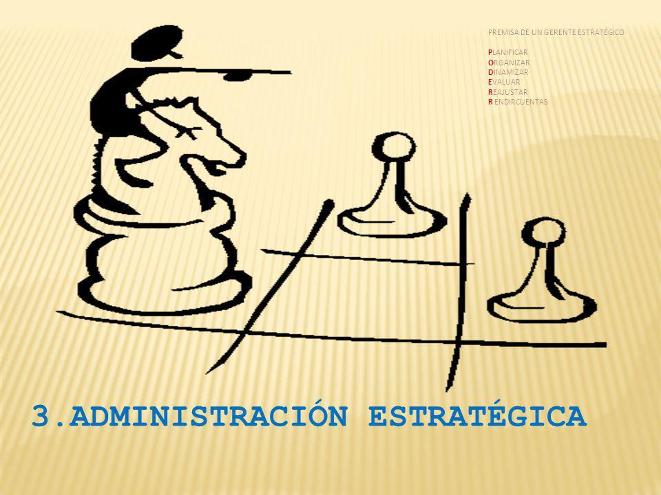 3.ADMINISTRACIÓN ESTRATÉGICA