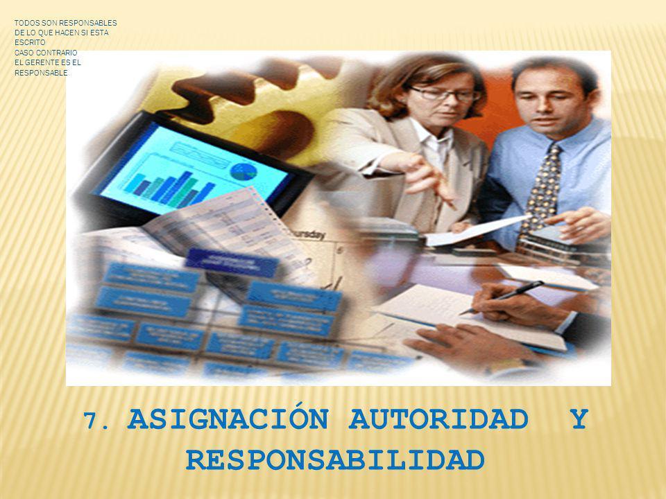 7. ASIGNACIÓN AUTORIDAD Y RESPONSABILIDAD