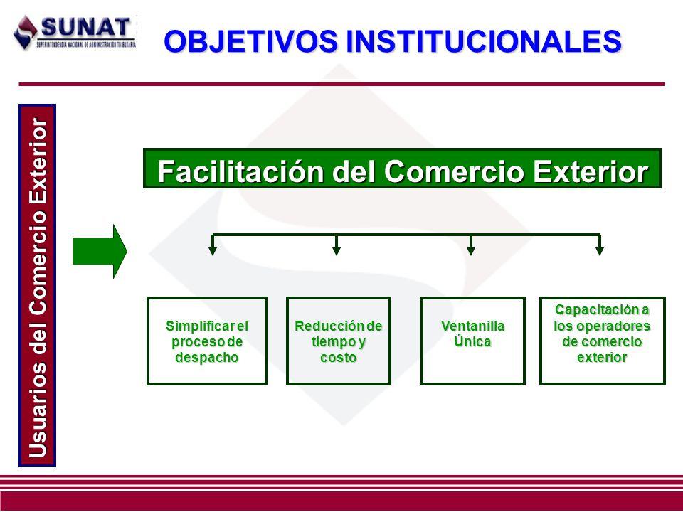 OBJETIVOS INSTITUCIONALES Facilitación del Comercio Exterior