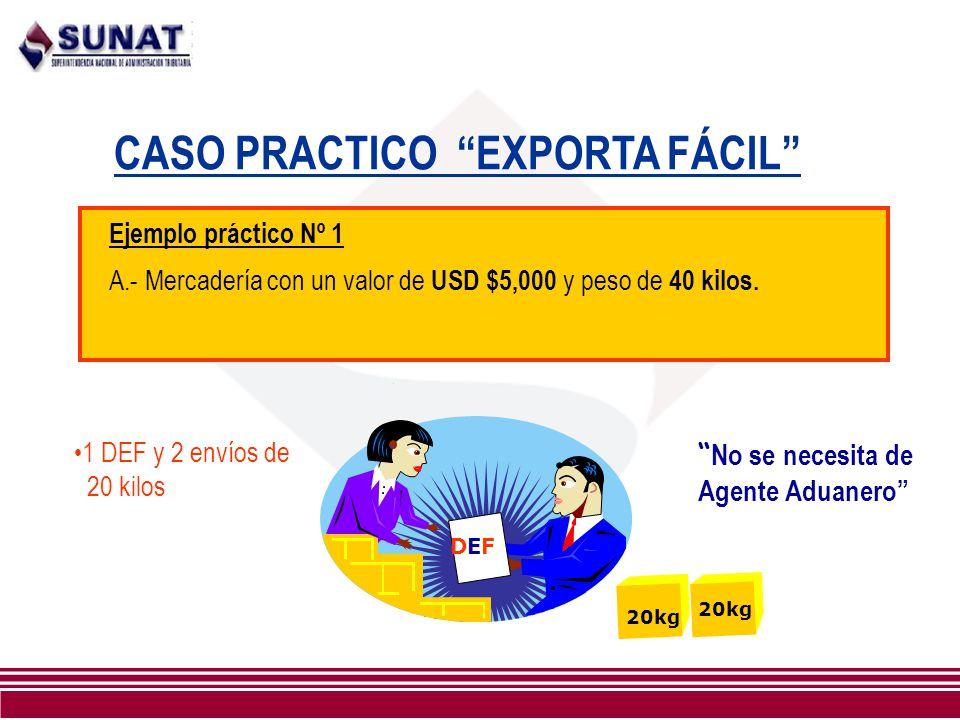 CASO PRACTICO EXPORTA FÁCIL