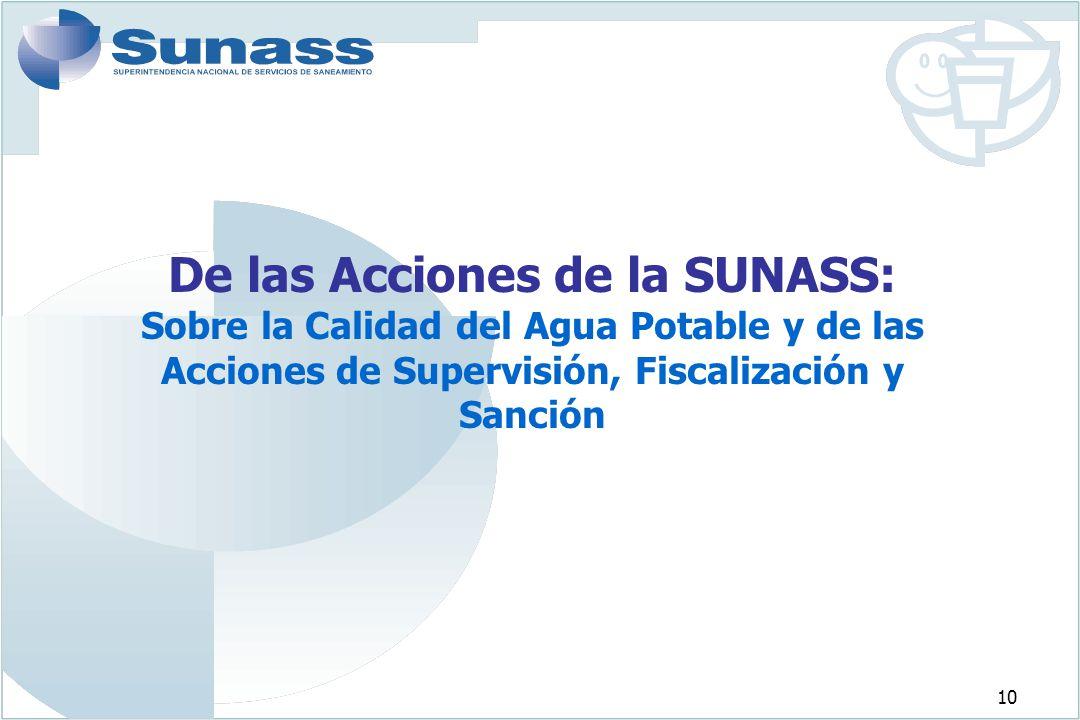De las Acciones de la SUNASS: Sobre la Calidad del Agua Potable y de las Acciones de Supervisión, Fiscalización y Sanción