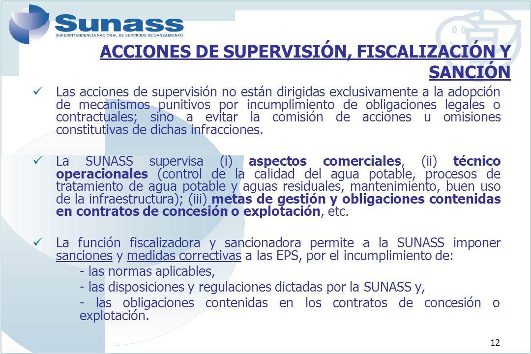 ACCIONES DE SUPERVISIÓN, FISCALIZACIÓN Y SANCIÓN