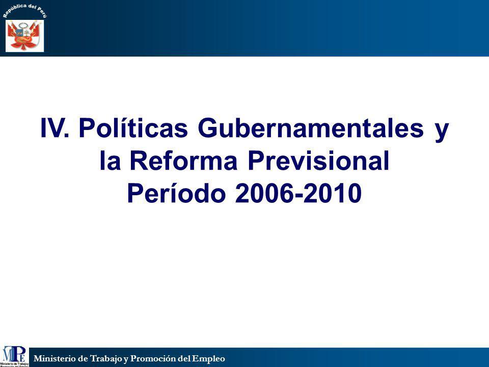 IV. Políticas Gubernamentales y la Reforma Previsional