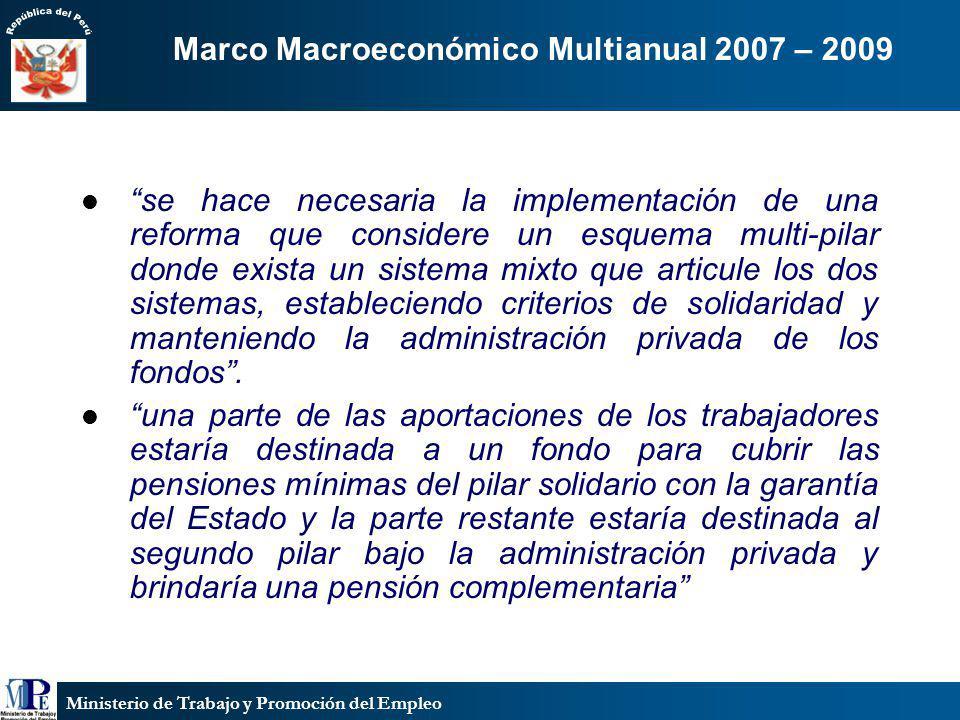 Marco Macroeconómico Multianual 2007 – 2009