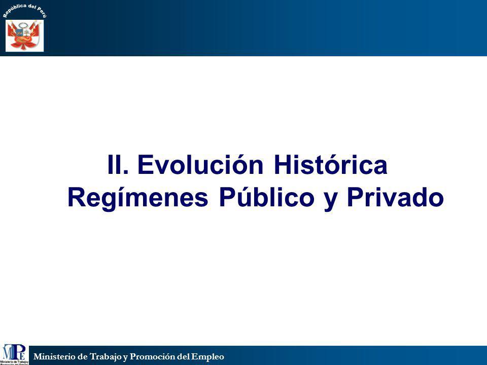 II. Evolución Histórica Regímenes Público y Privado
