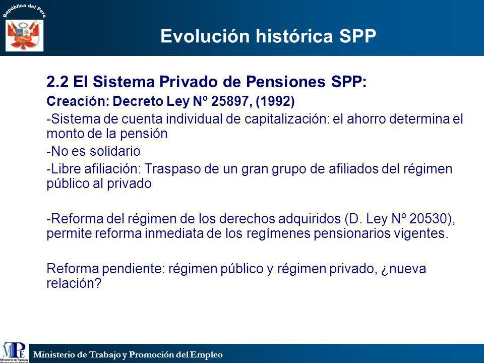 Evolución histórica SPP