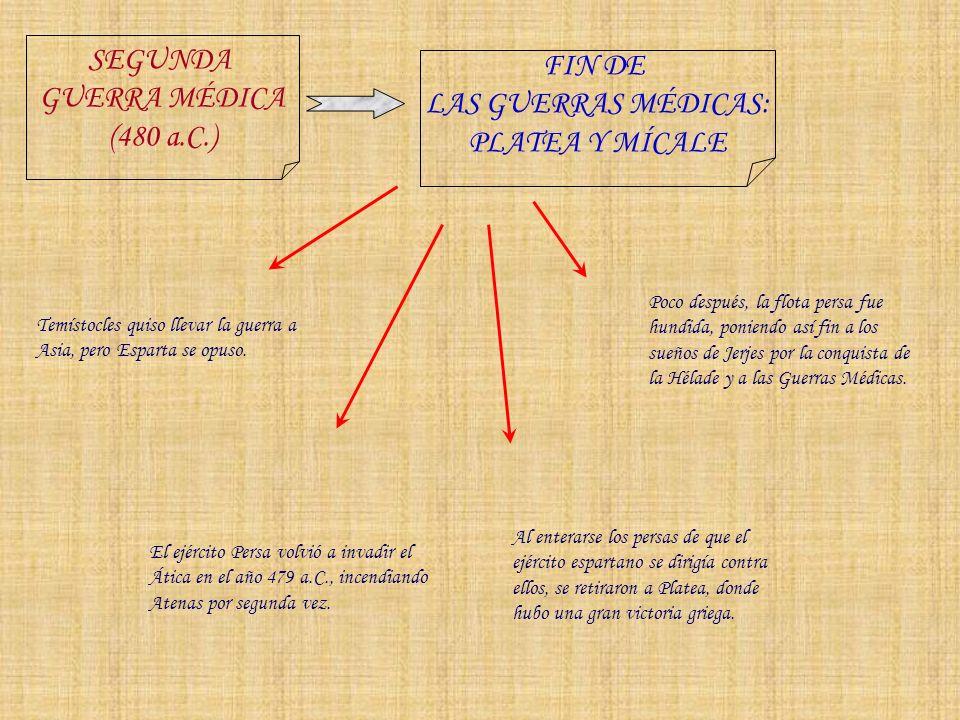 SEGUNDA FIN DE GUERRA MÉDICA LAS GUERRAS MÉDICAS: (480 a.C.)
