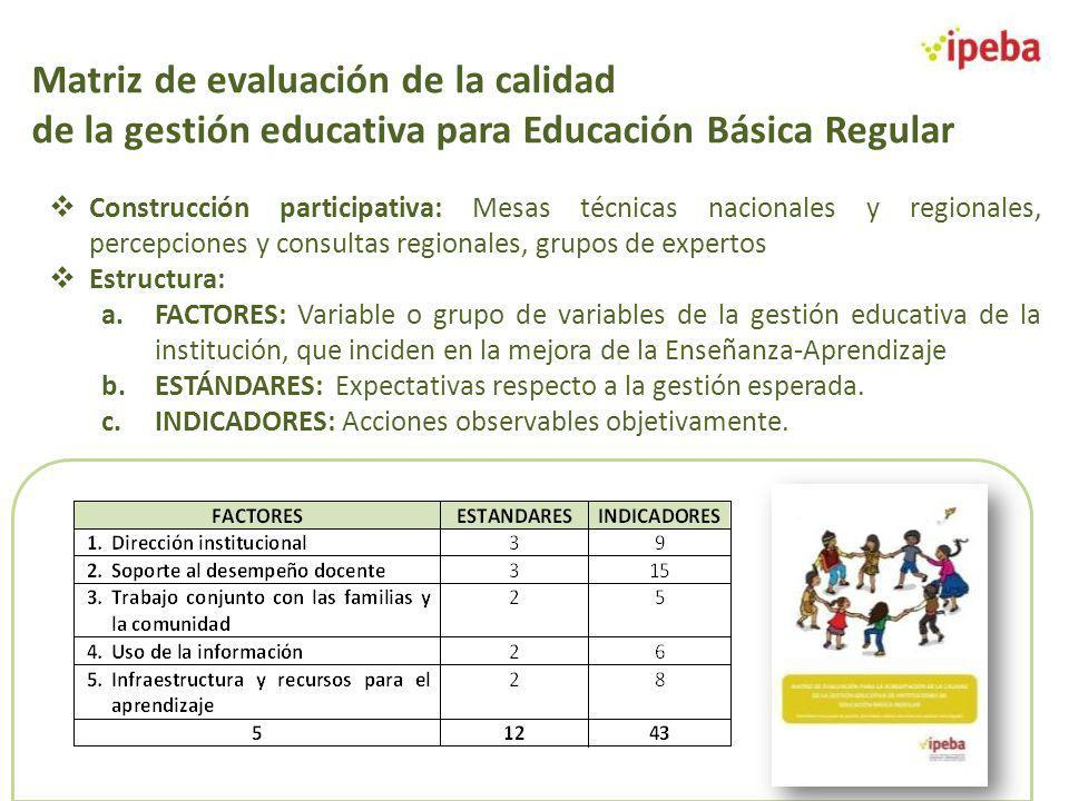 Matriz de evaluación de la calidad de la gestión educativa para Educación Básica Regular