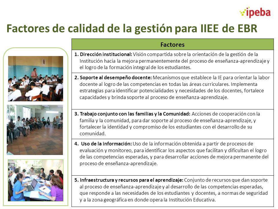 Factores de calidad de la gestión para IIEE de EBR