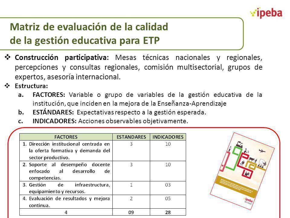 Matriz de evaluación de la calidad de la gestión educativa para ETP