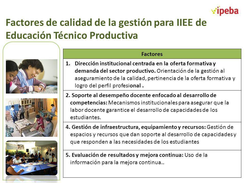 Factores de calidad de la gestión para IIEE de Educación Técnico Productiva