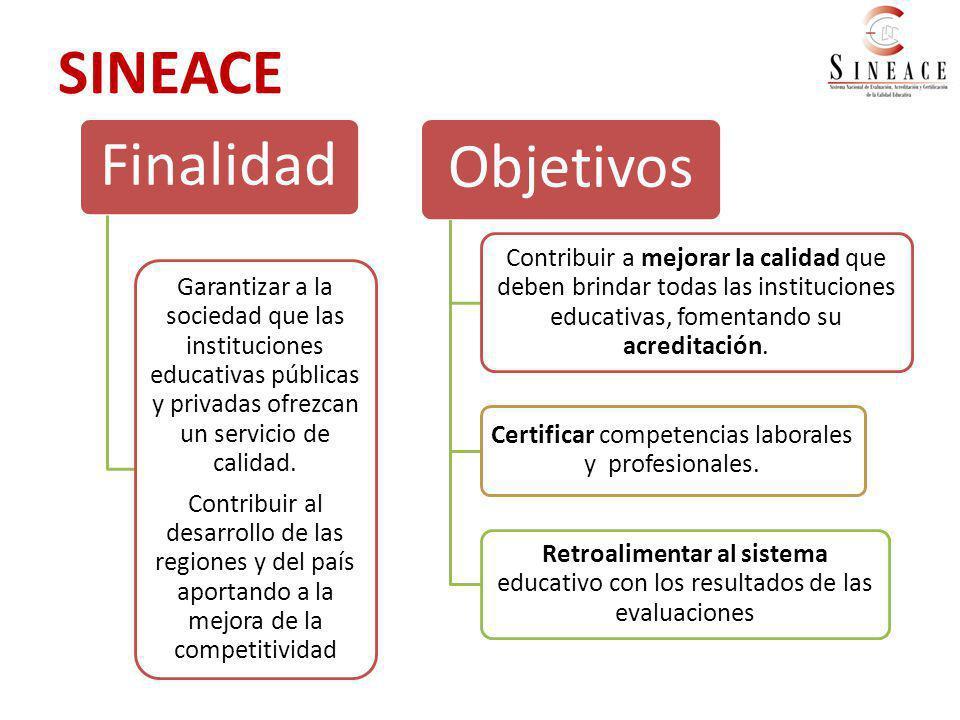 Certificar competencias laborales y profesionales.
