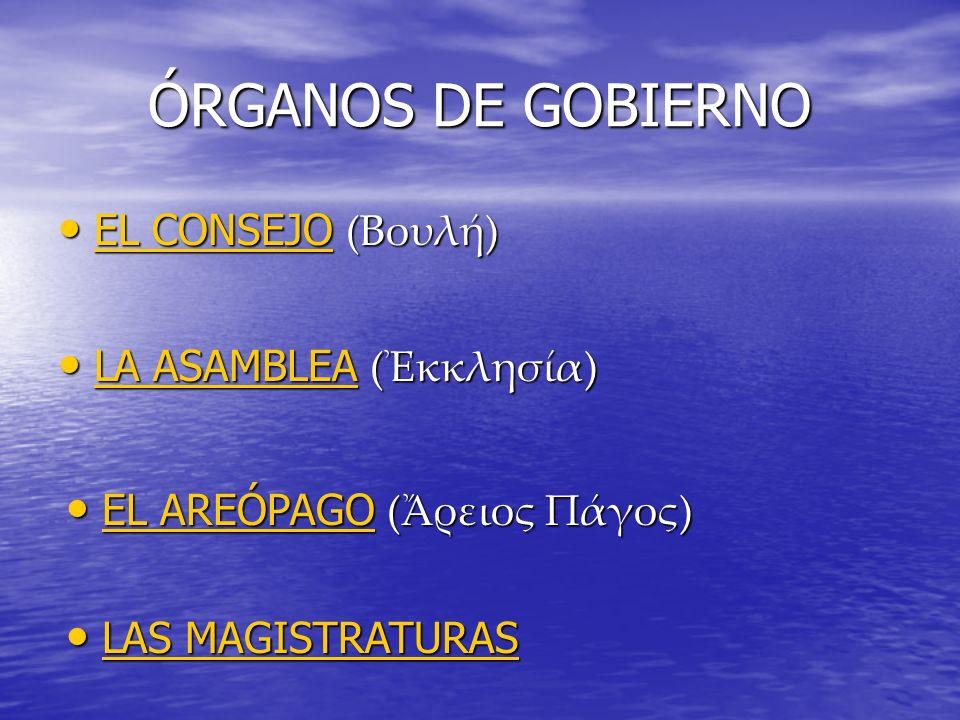 ÓRGANOS DE GOBIERNO EL CONSEJO (Βουλή) LA ASAMBLEA (Ἐκκλησία)
