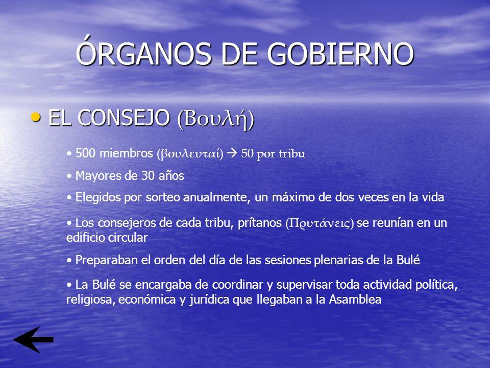 ÓRGANOS DE GOBIERNO EL CONSEJO (Βουλή)