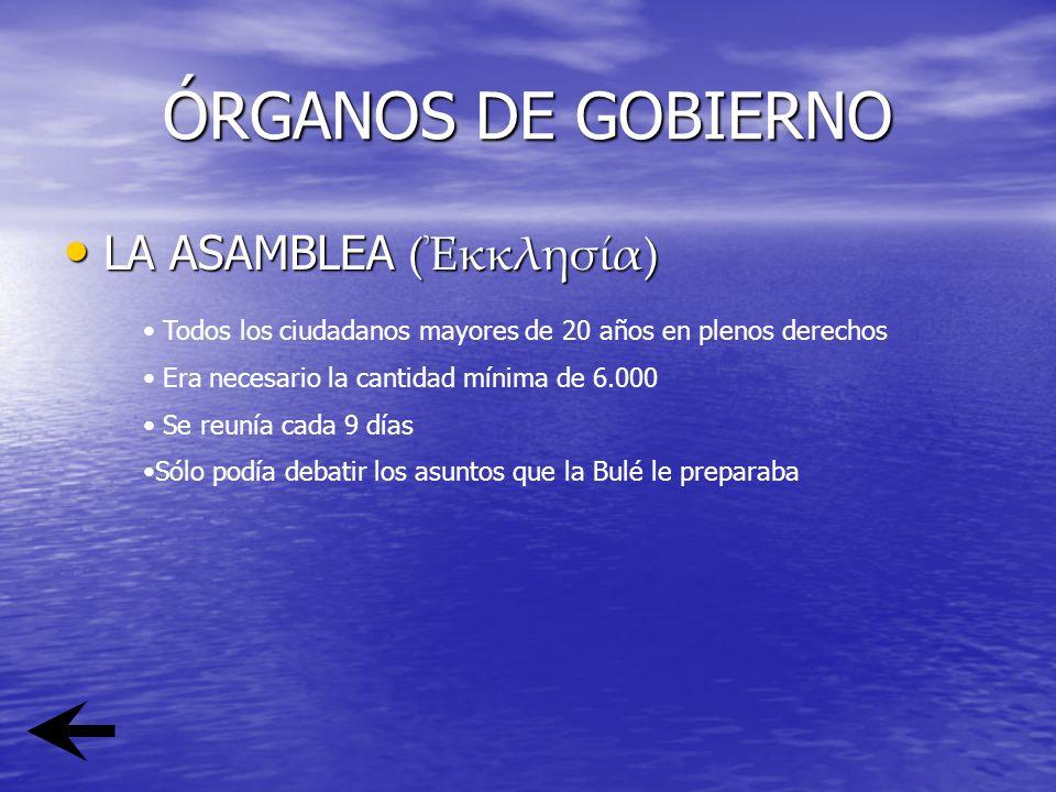 ÓRGANOS DE GOBIERNO LA ASAMBLEA (Ἐκκλησία)