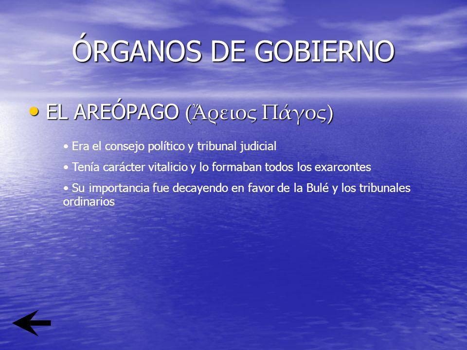 ÓRGANOS DE GOBIERNO EL AREÓPAGO (Ἄρειος Πάγος)
