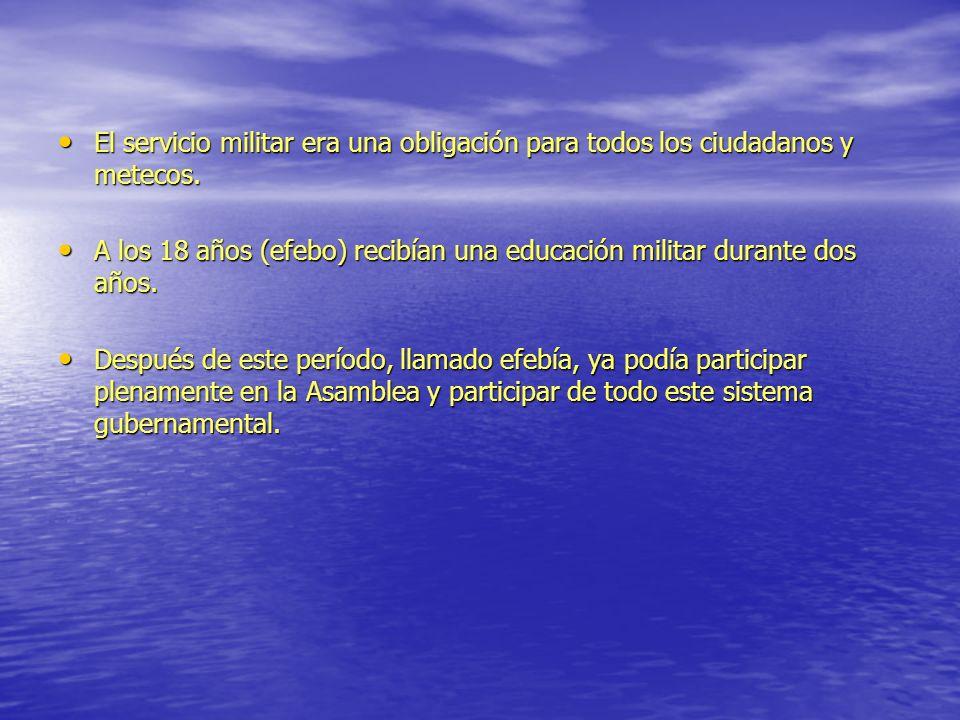 El servicio militar era una obligación para todos los ciudadanos y metecos.